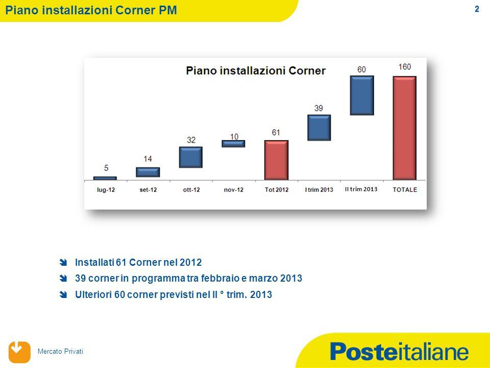 Piano installazioni Corner PM