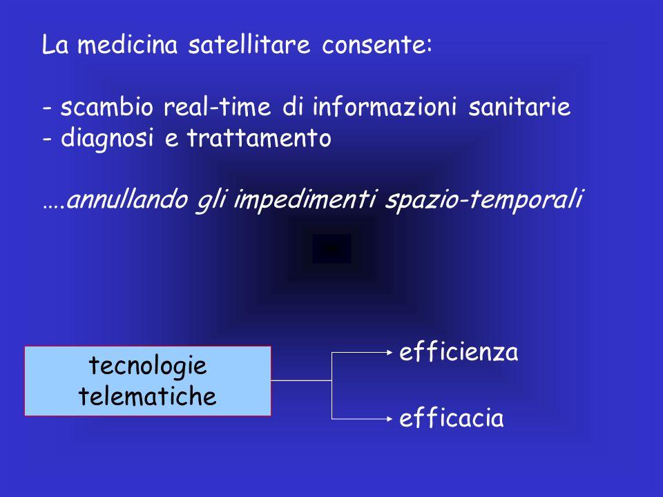 tecnologie telematiche