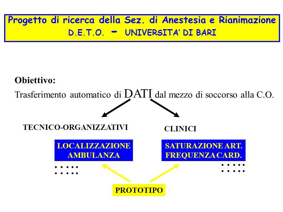 ….. Progetto di ricerca della Sez. di Anestesia e Rianimazione