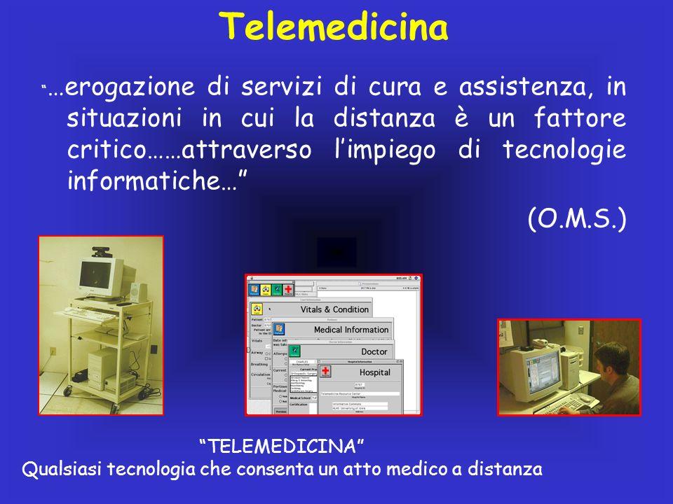 Qualsiasi tecnologia che consenta un atto medico a distanza