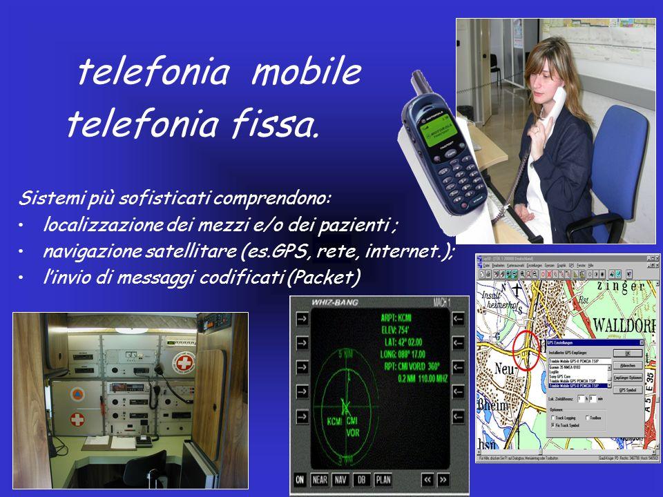 telefonia mobile telefonia fissa. Sistemi più sofisticati comprendono: