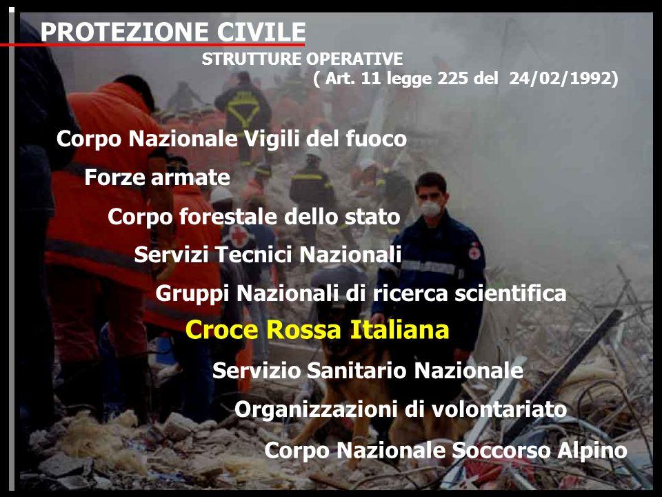 PROTEZIONE CIVILE Croce Rossa Italiana