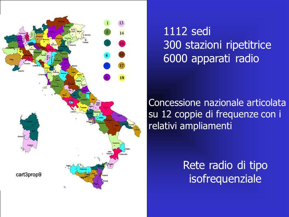 Rete radio di tipo isofrequenziale