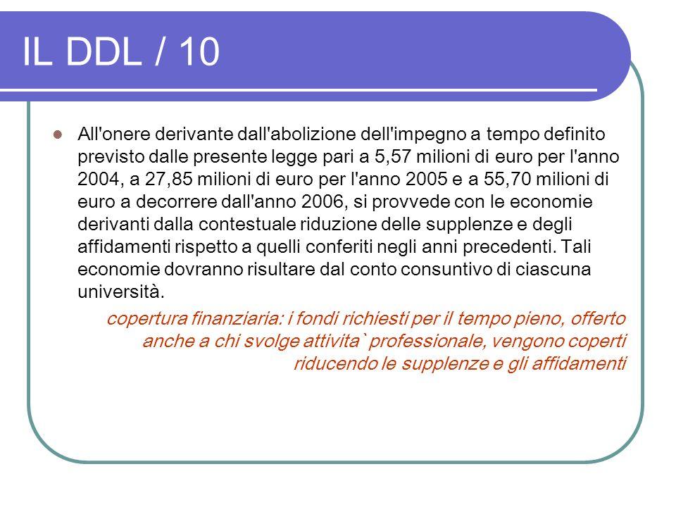 IL DDL / 10