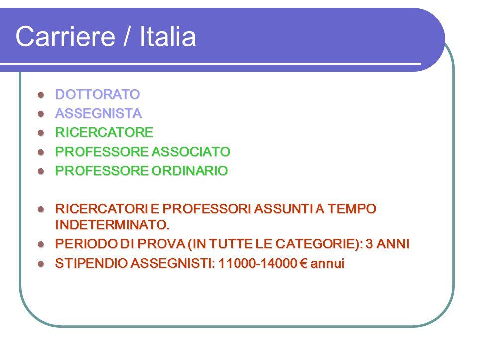 Carriere / Italia DOTTORATO ASSEGNISTA RICERCATORE