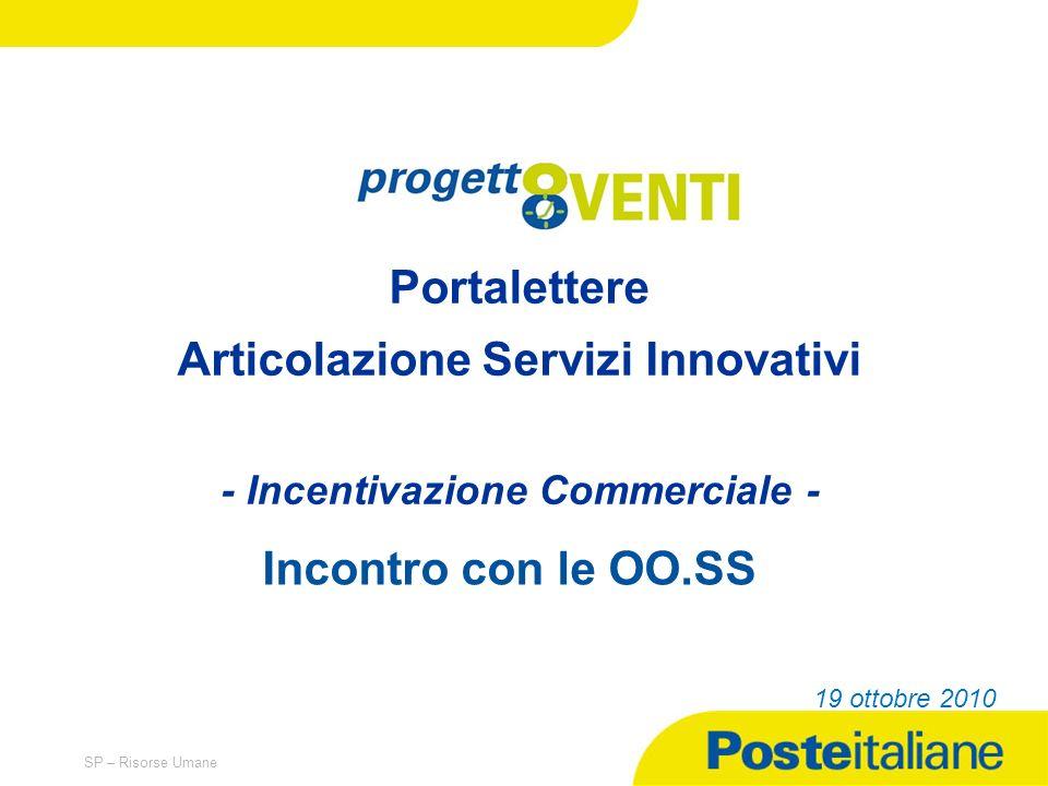 Articolazione Servizi Innovativi - Incentivazione Commerciale -