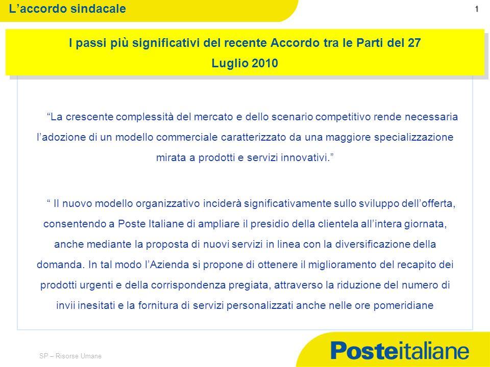L'accordo sindacale Alcune nozioni di impresa. marzo '17. 1. I passi più significativi del recente Accordo tra le Parti del 27 Luglio 2010.