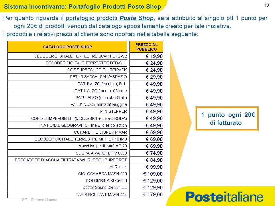 Sistema incentivante: Portafoglio Prodotti Poste Shop