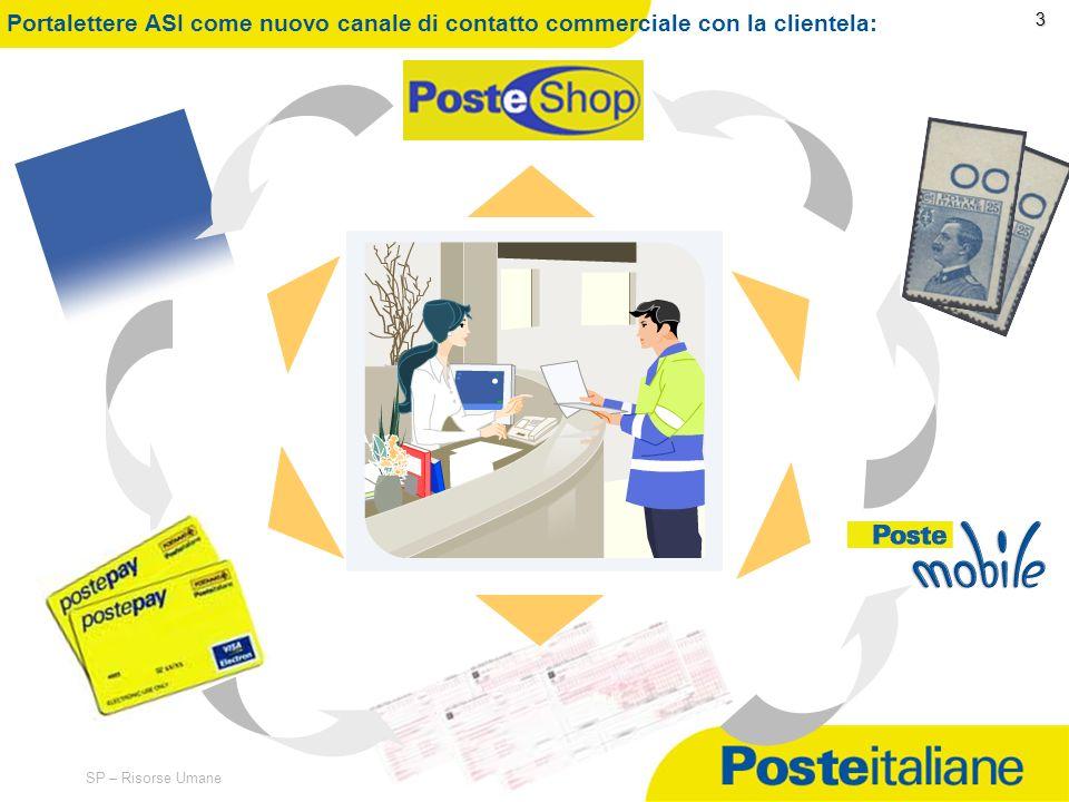 Portalettere ASI come nuovo canale di contatto commerciale con la clientela: