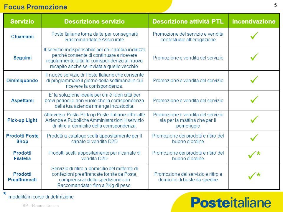 Descrizione attività PTL Prodotti Preaffrancati