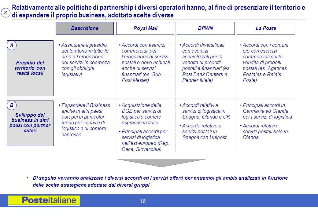 Relativamente alle politiche di partnership i diversi operatori hanno, al fine di presenziare il territorio e di espandere il proprio business, adottato scelte diverse