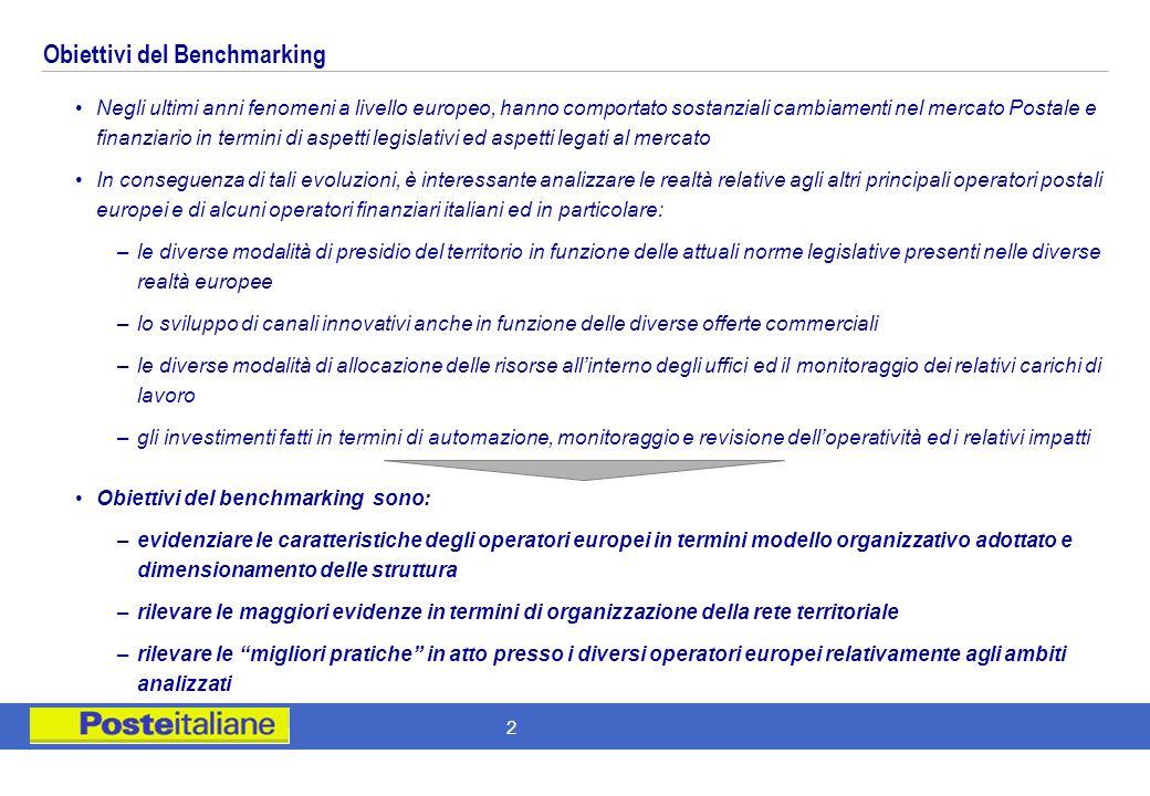 Obiettivi del Benchmarking