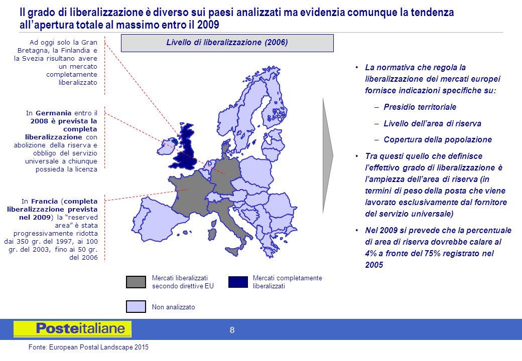 Livello di liberalizzazione (2006)
