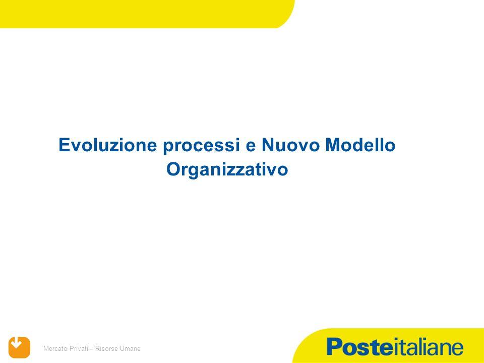 Evoluzione processi e Nuovo Modello Organizzativo