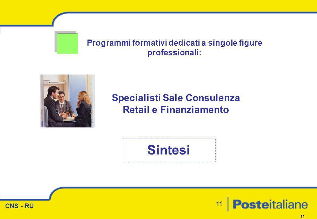 Sintesi Specialisti Sale Consulenza Retail e Finanziamento