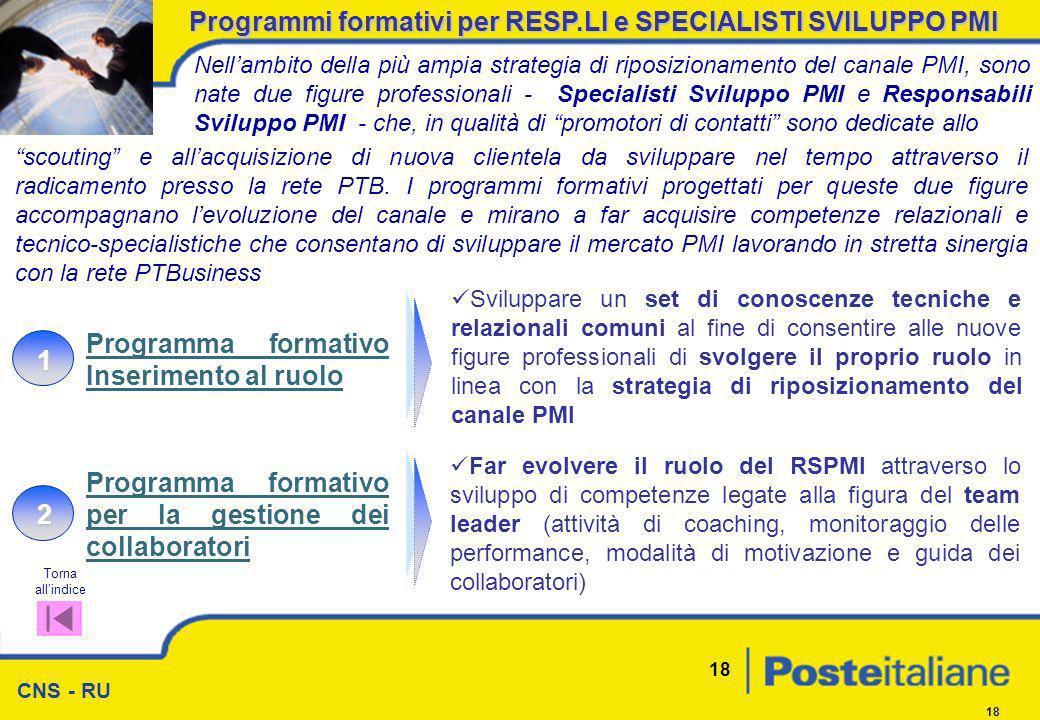 Programmi formativi per RESP.LI e SPECIALISTI SVILUPPO PMI