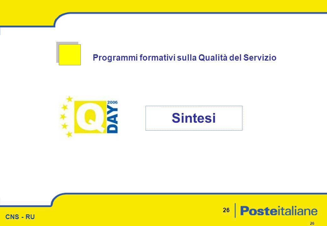 Programmi formativi sulla Qualità del Servizio