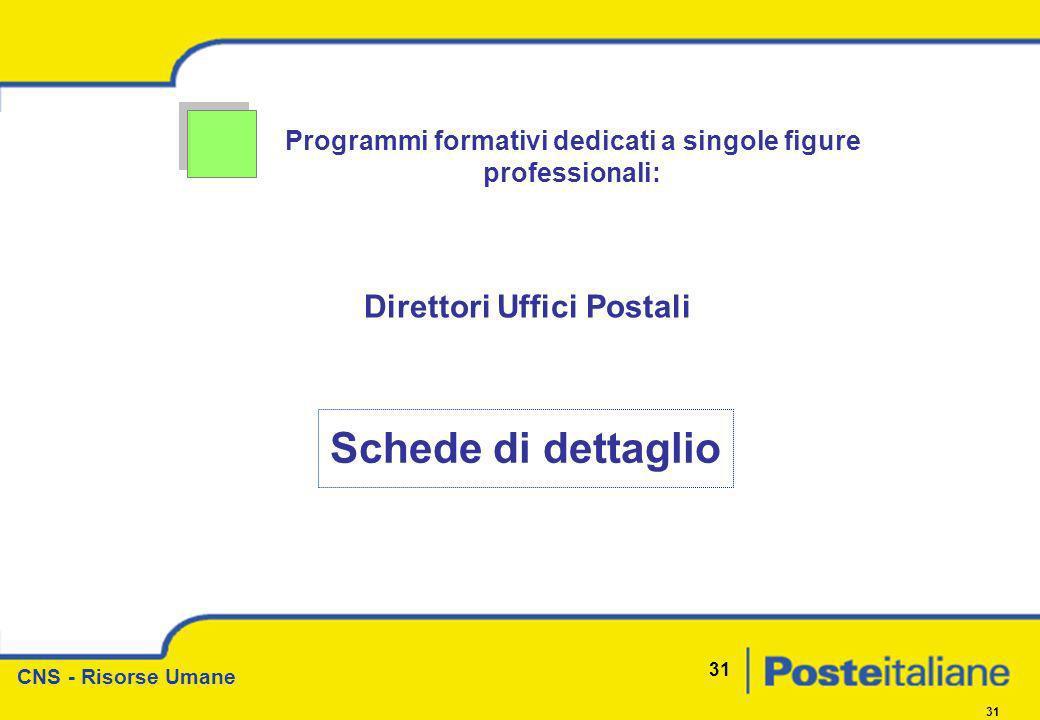 Schede di dettaglio Direttori Uffici Postali