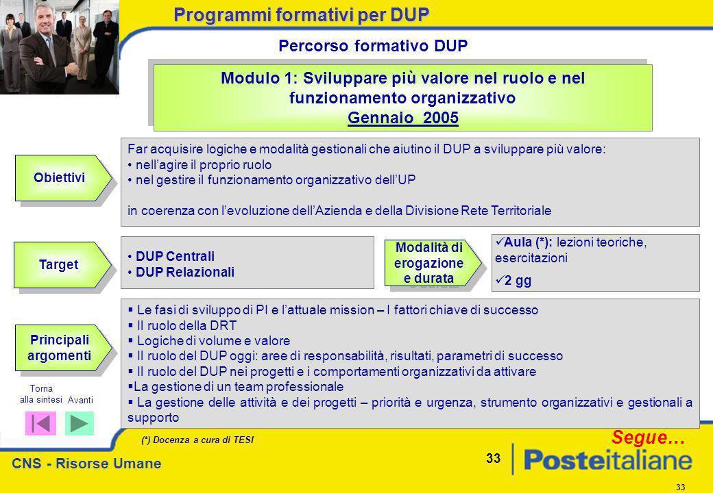 Programmi formativi per DUP Modalità di erogazione e durata