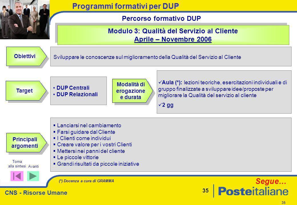 Programmi formativi per DUP Segue…