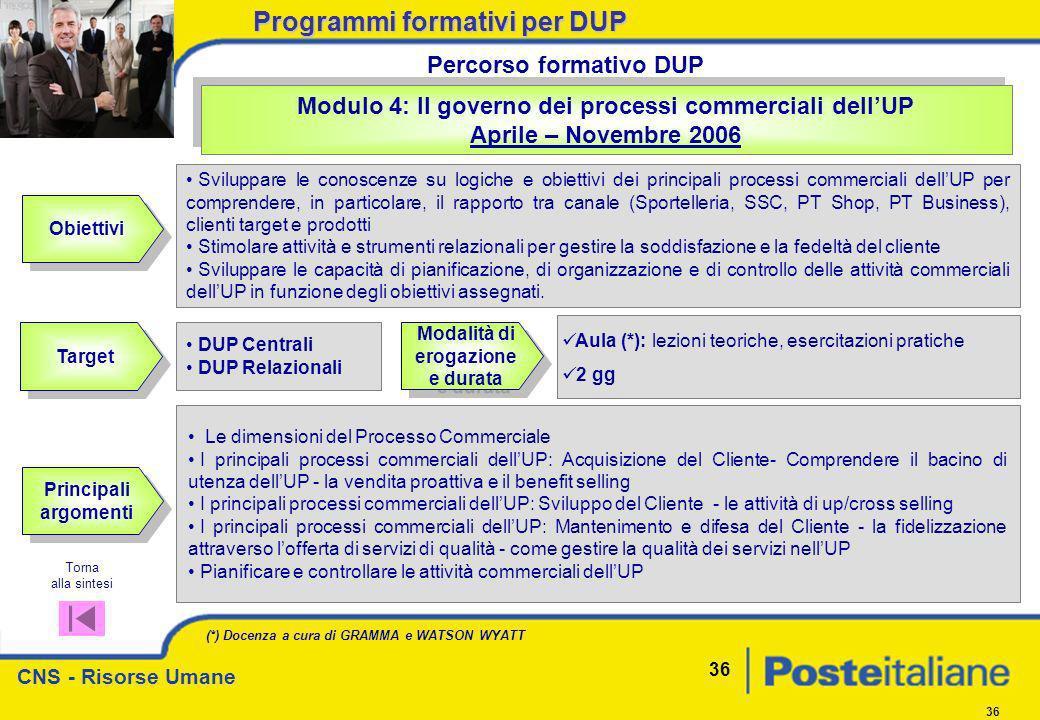 Programmi formativi per DUP