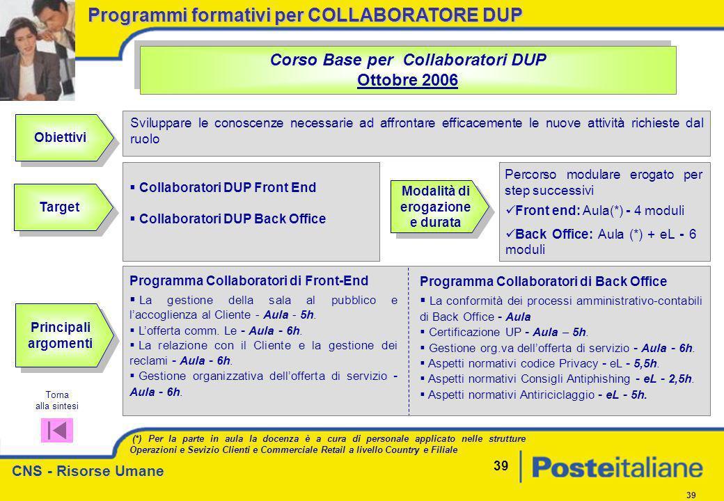 Programmi formativi per COLLABORATORE DUP