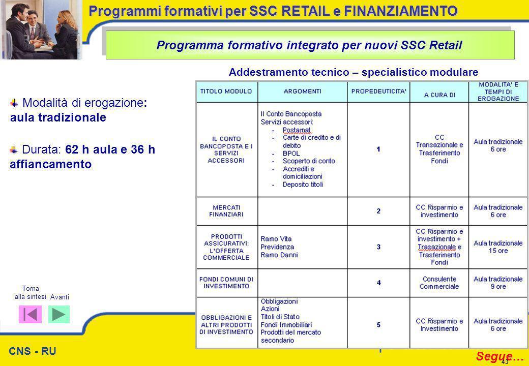 Programmi formativi per SSC RETAIL e FINANZIAMENTO