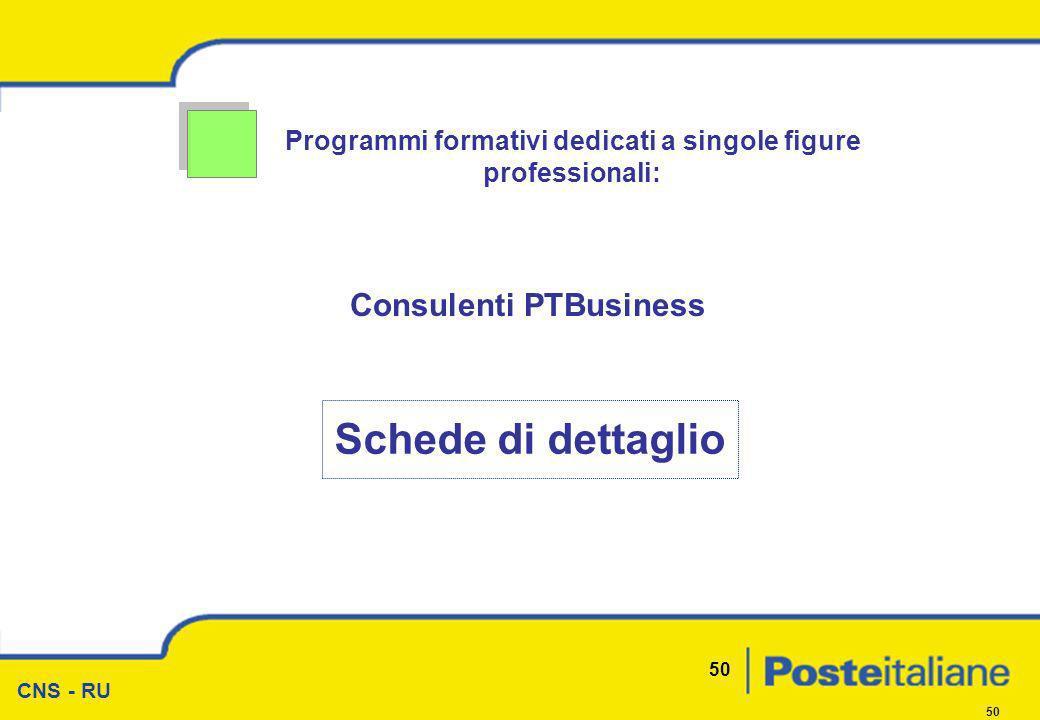 Schede di dettaglio Consulenti PTBusiness