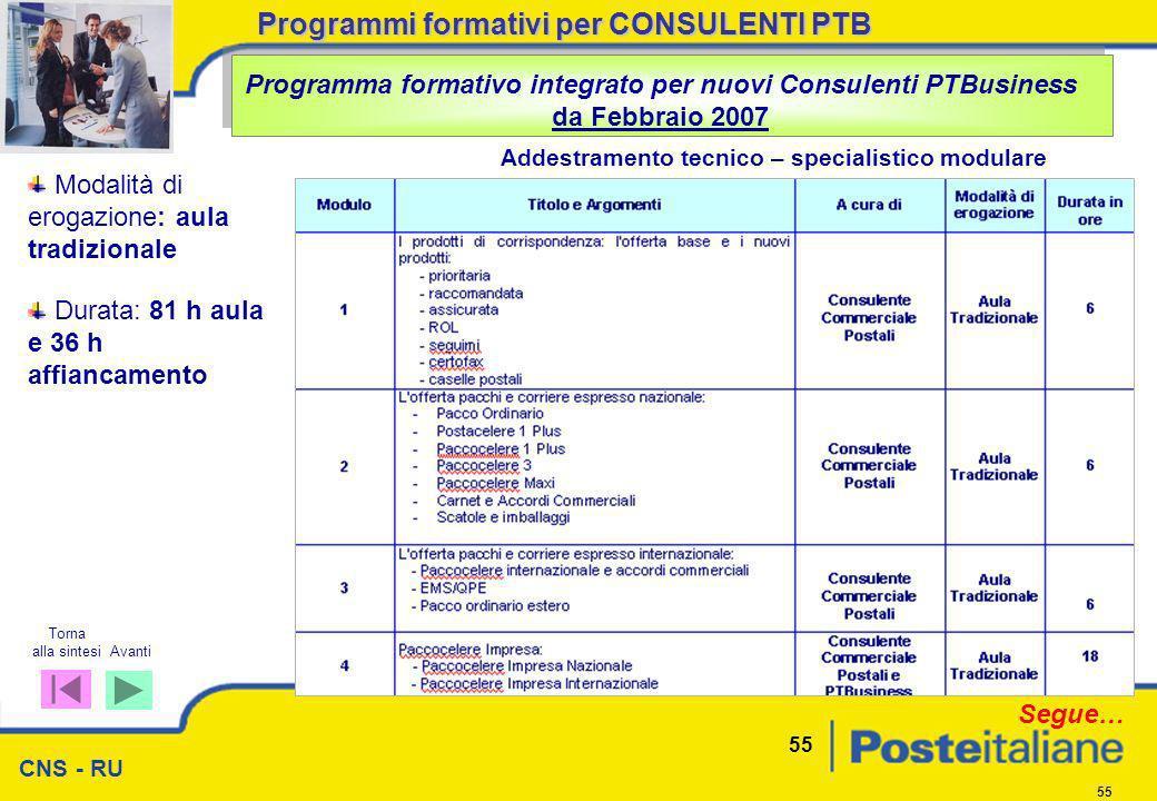 Programmi formativi per CONSULENTI PTB