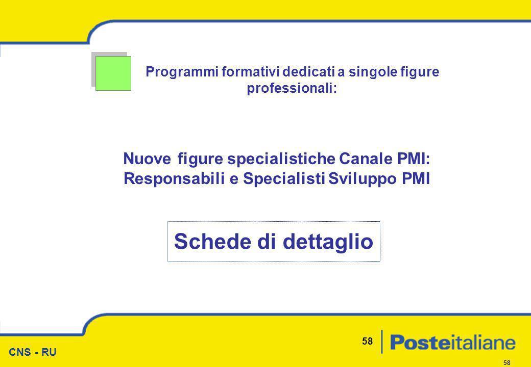 Programmi formativi dedicati a singole figure professionali: