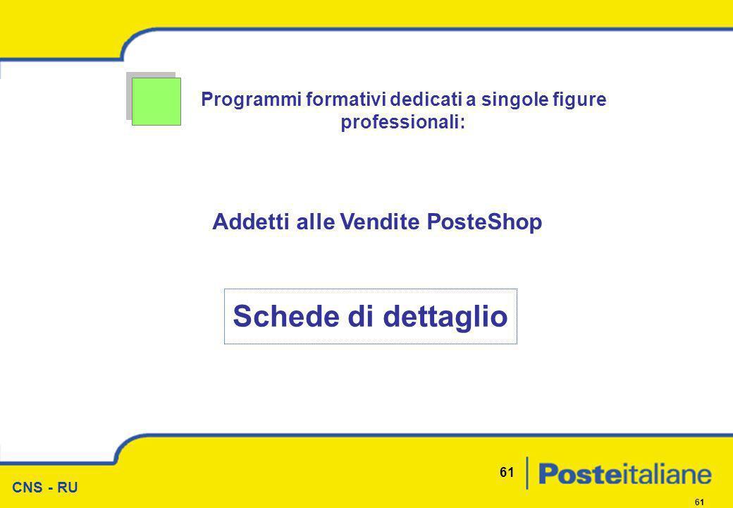 Schede di dettaglio Addetti alle Vendite PosteShop