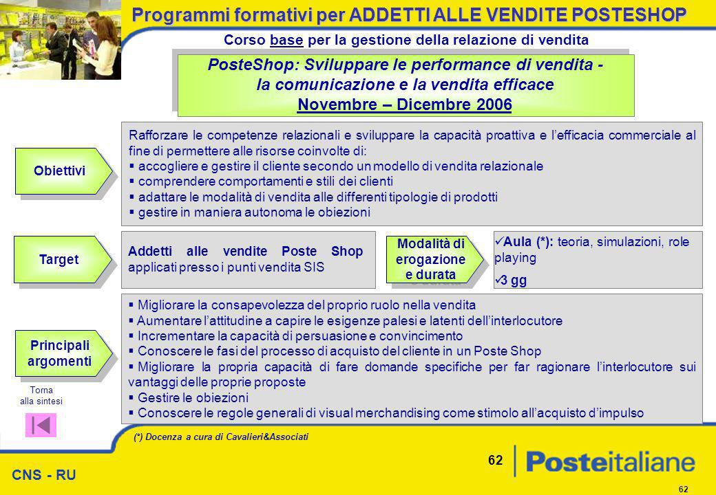 Programmi formativi per ADDETTI ALLE VENDITE POSTESHOP