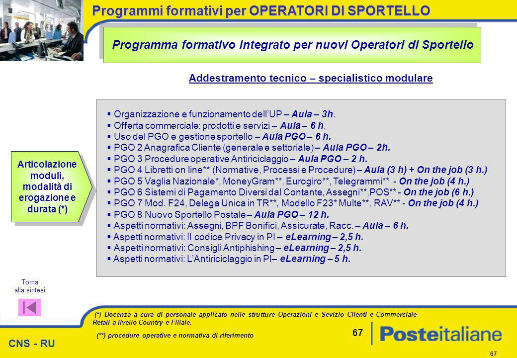 Programmi formativi per OPERATORI DI SPORTELLO