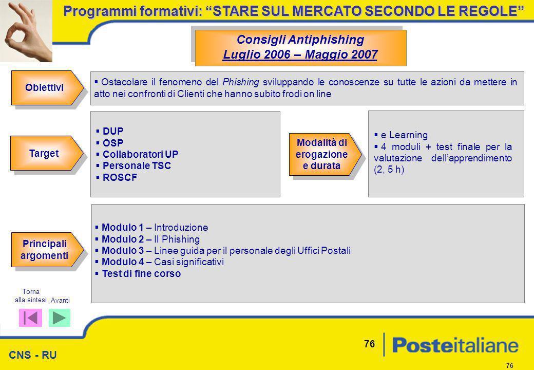 Programmi formativi: STARE SUL MERCATO SECONDO LE REGOLE