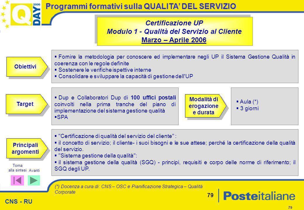 Programmi formativi sulla QUALITA' DEL SERVIZIO