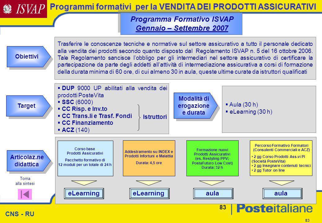Programmi formativi per la VENDITA DEI PRODOTTI ASSICURATIVI