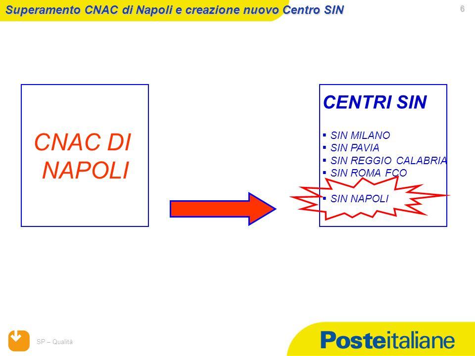 CNAC DI NAPOLI CENTRI SIN