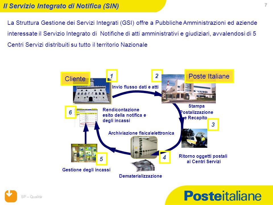 Il Servizio Integrato di Notifica (SIN)