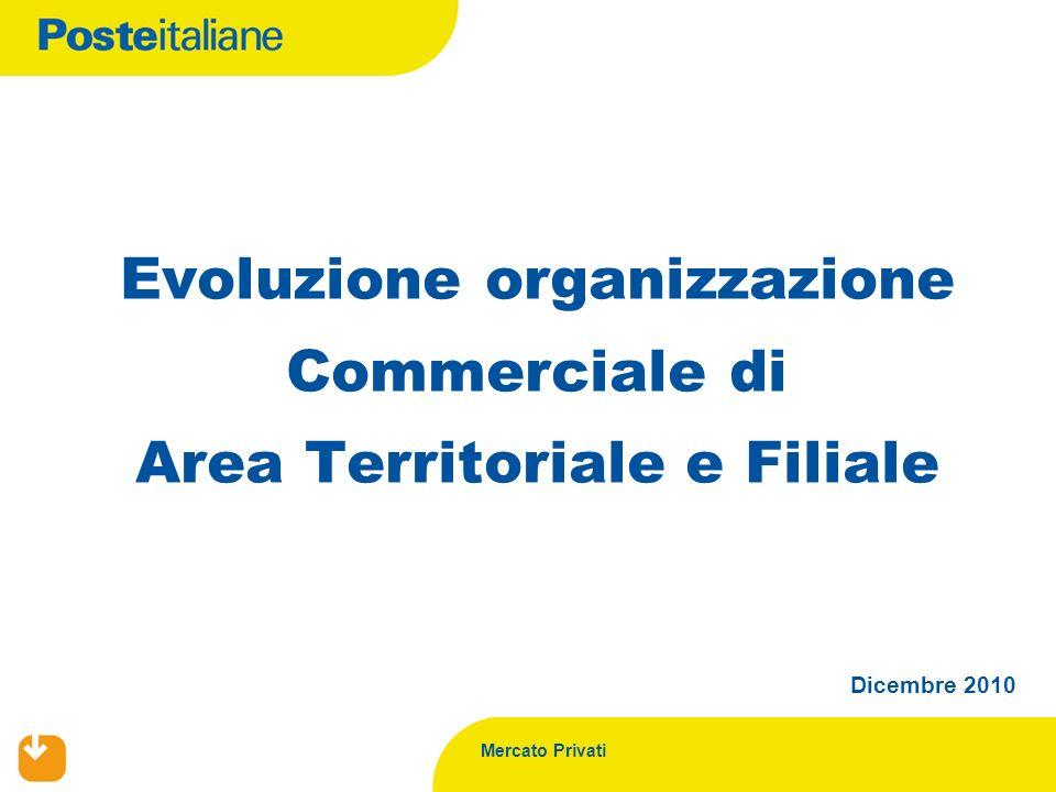Evoluzione organizzazione Commerciale di Area Territoriale e Filiale