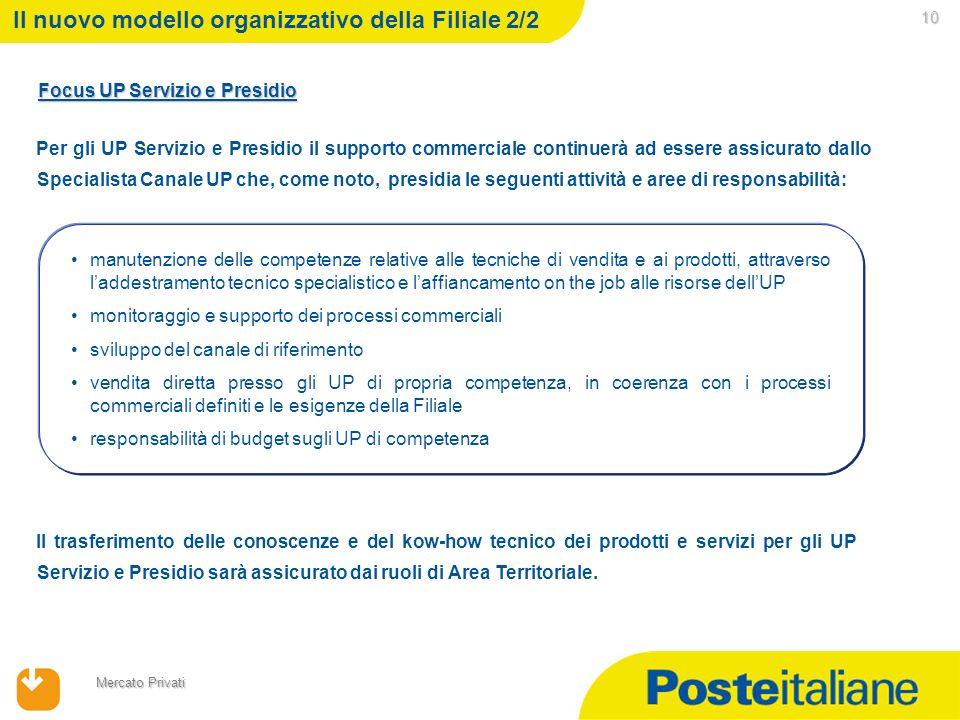Il nuovo modello organizzativo della Filiale 2/2