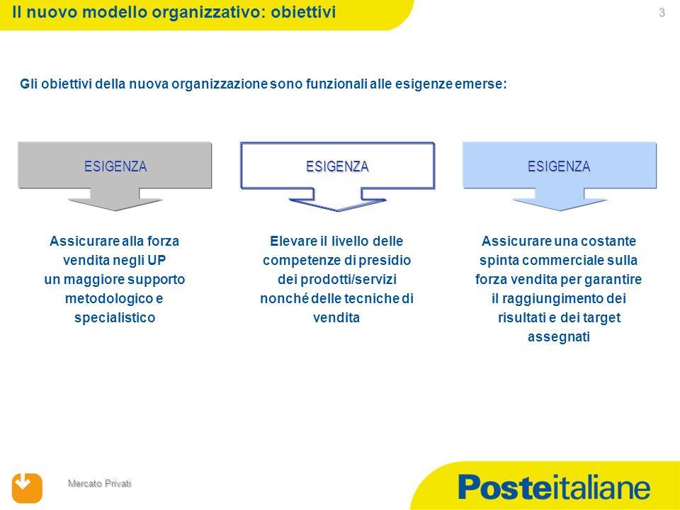 Il nuovo modello organizzativo: obiettivi