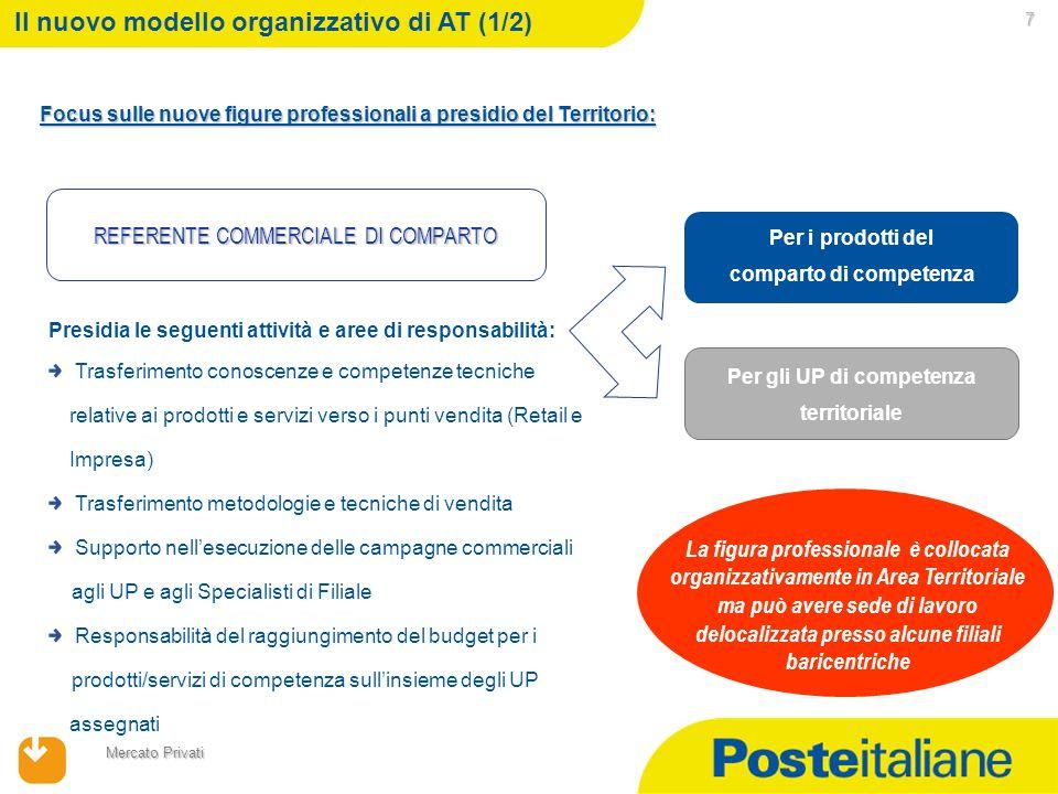Il nuovo modello organizzativo di AT (1/2)