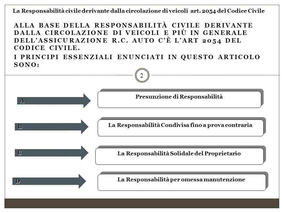 Responsabilita civile autoveicoli ppt scaricare - Assicurazione contraente e proprietario diversi ...