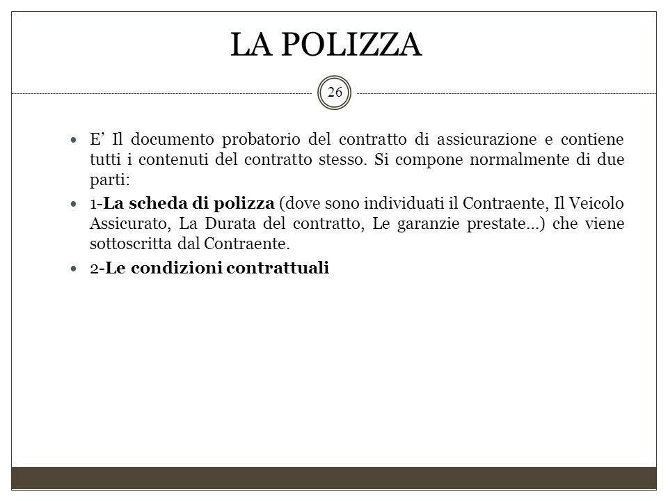 LA POLIZZA