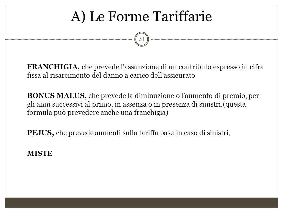 A) Le Forme Tariffarie