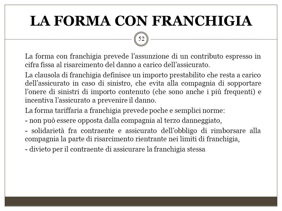 LA FORMA CON FRANCHIGIA