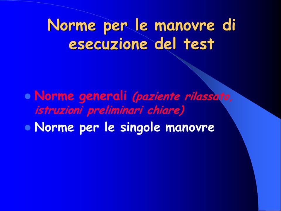 Norme per le manovre di esecuzione del test