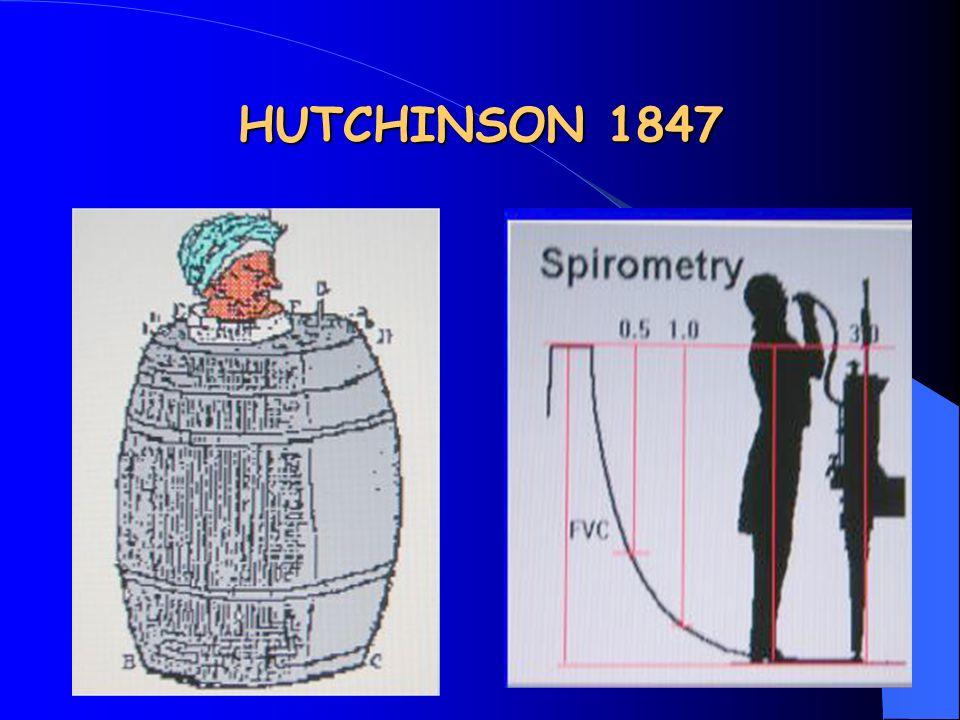 HUTCHINSON 1847