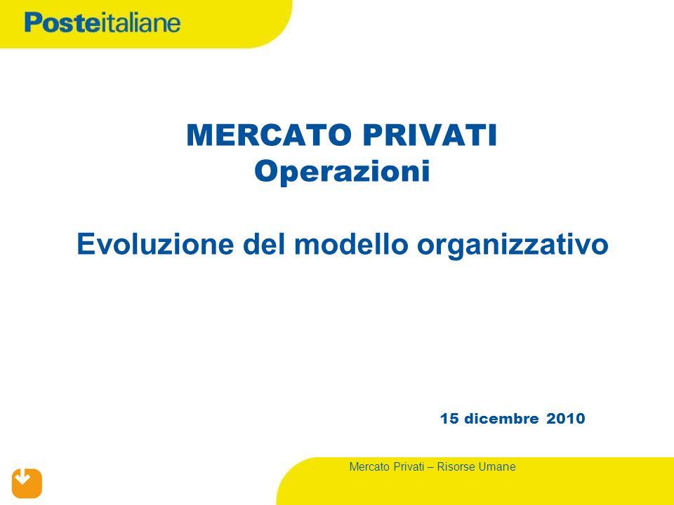 MERCATO PRIVATI Operazioni Evoluzione del modello organizzativo