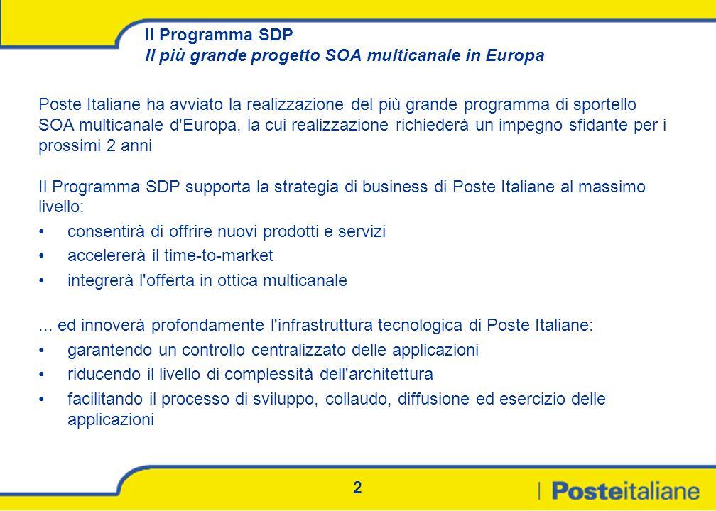 Il Programma SDP Il più grande progetto SOA multicanale in Europa